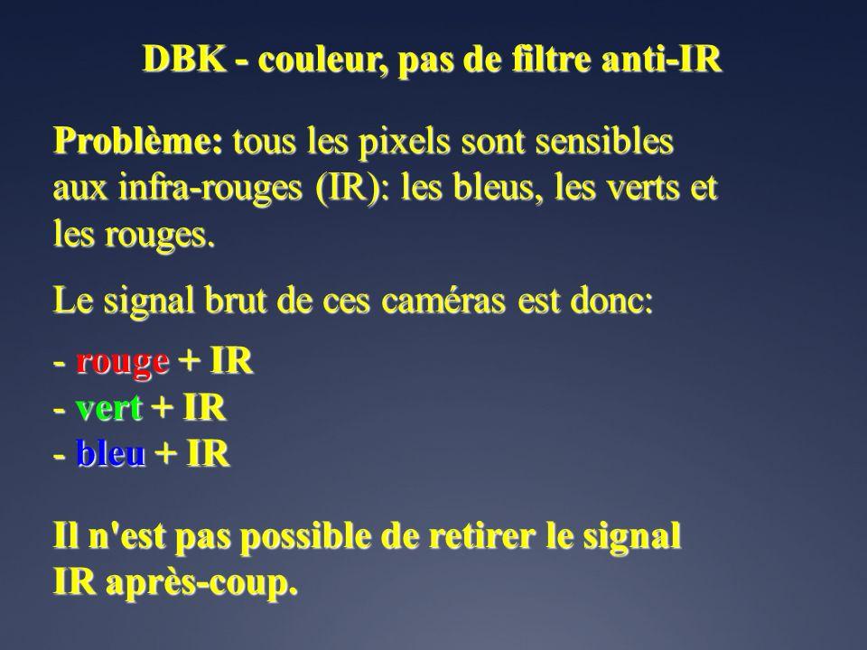 DBK - couleur, pas de filtre anti-IR