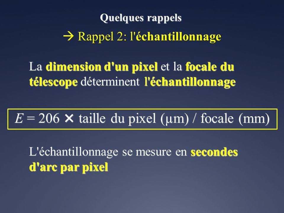 E = 206 × taille du pixel (µm) / focale (mm)