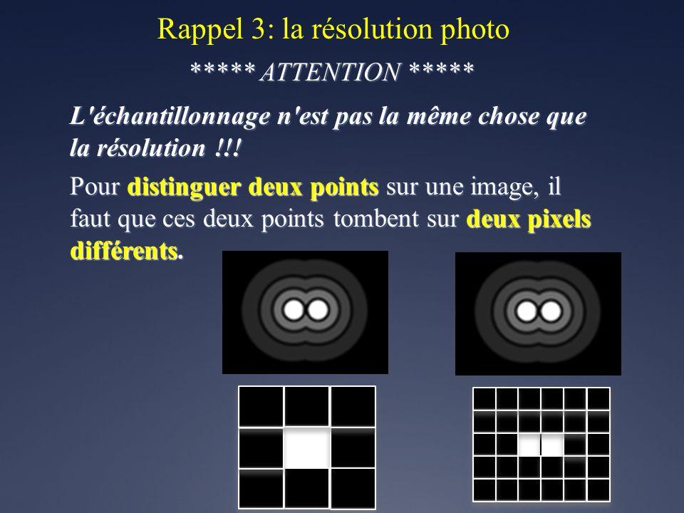 Rappel 3: la résolution photo