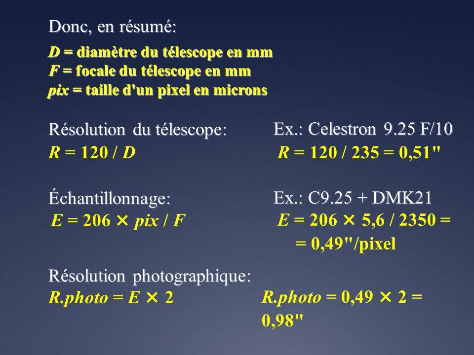 Résolution du télescope: Ex.: Celestron 9.25 F/10 R = 120 / D