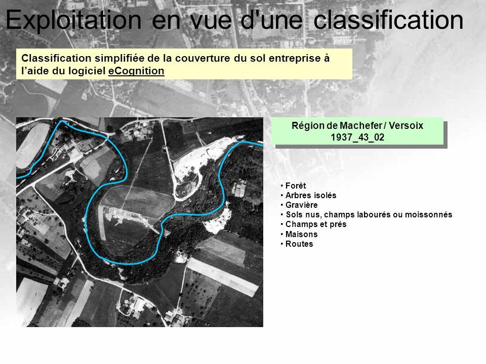 Région de Machefer / Versoix