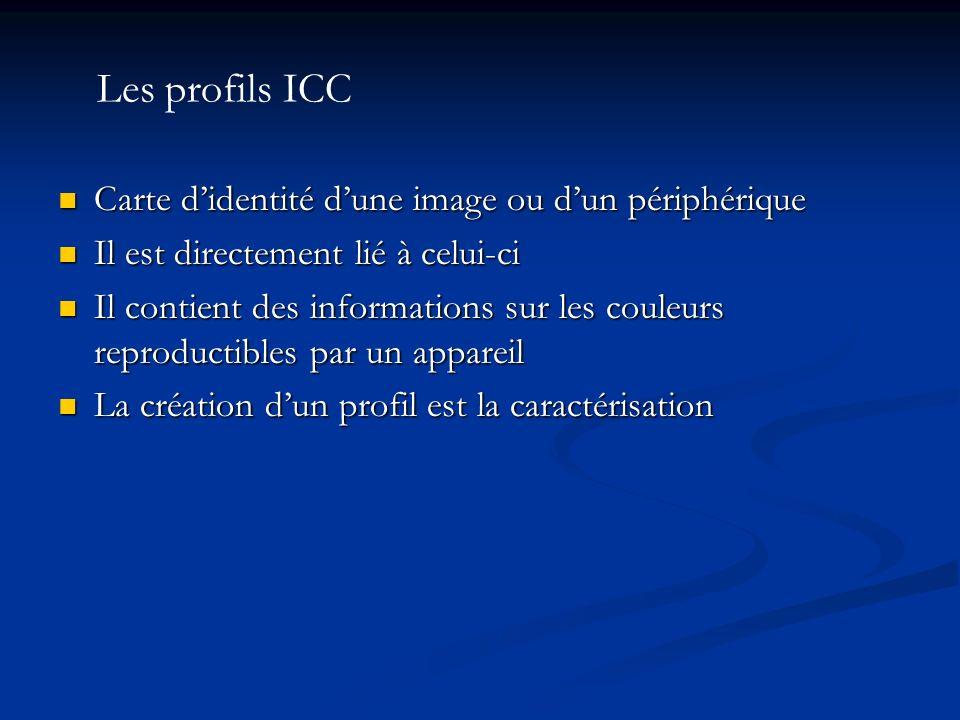 Les profils ICC Carte d'identité d'une image ou d'un périphérique