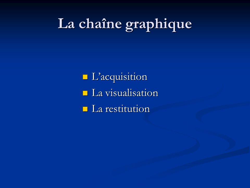 La chaîne graphique L'acquisition La visualisation La restitution