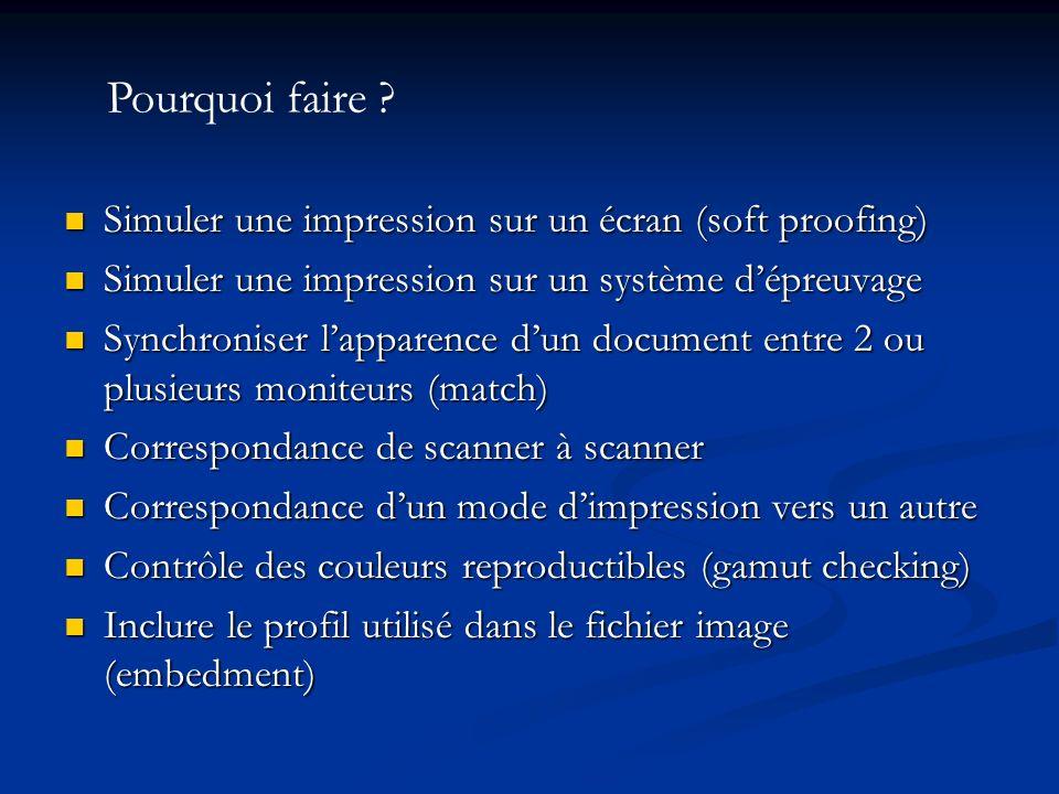 Pourquoi faire Simuler une impression sur un écran (soft proofing)