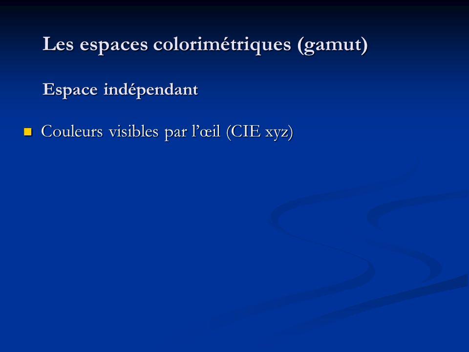 Les espaces colorimétriques (gamut) Espace indépendant