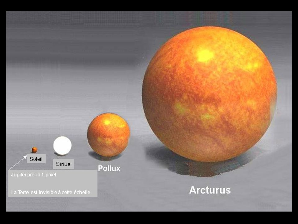 Sirius Soleil Jupiter prend 1 pixel