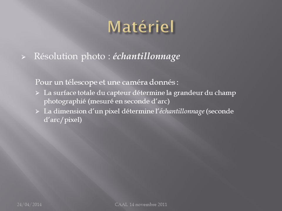 Matériel Résolution photo : échantillonnage