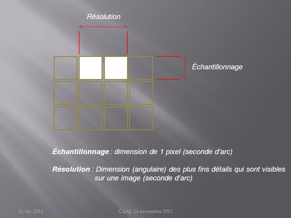 Échantillonnage : dimension de 1 pixel (seconde d'arc)