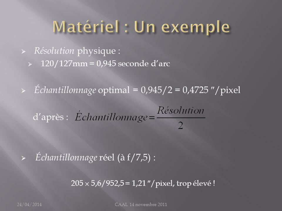 Matériel : Un exemple Résolution physique :