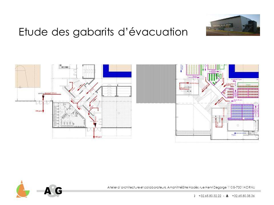 Etude des gabarits d'évacuation
