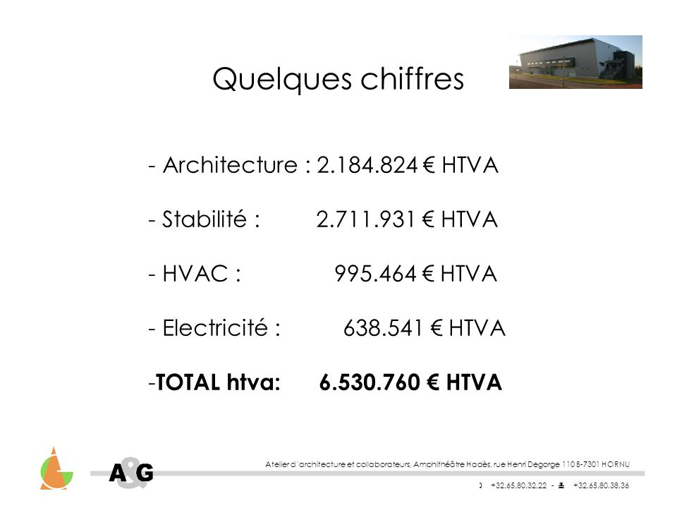 Quelques chiffres Architecture : 2.184.824 € HTVA