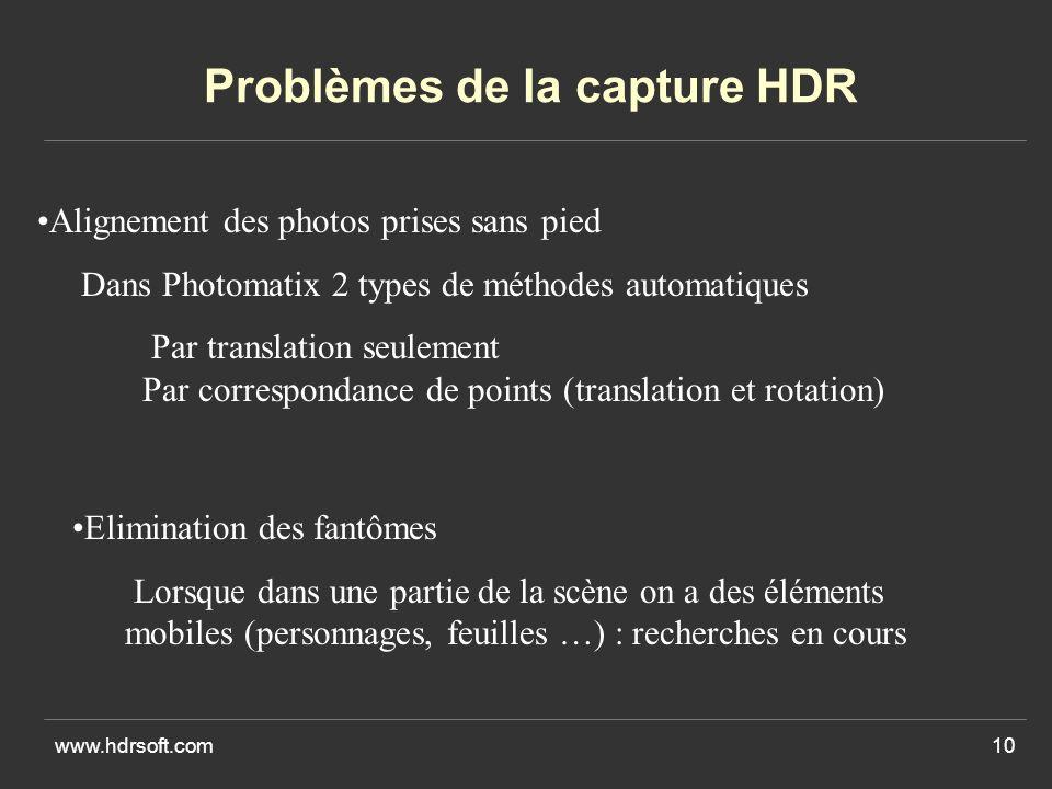 Problèmes de la capture HDR
