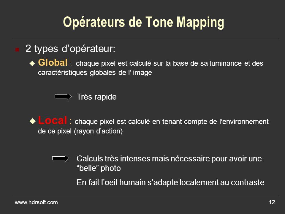 Opérateurs de Tone Mapping