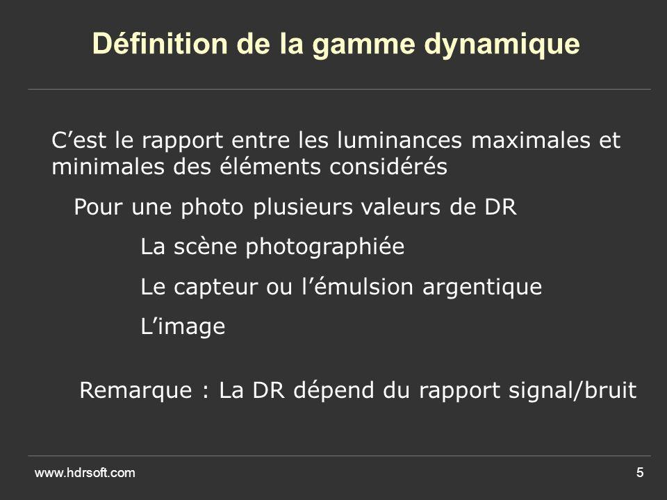 Définition de la gamme dynamique