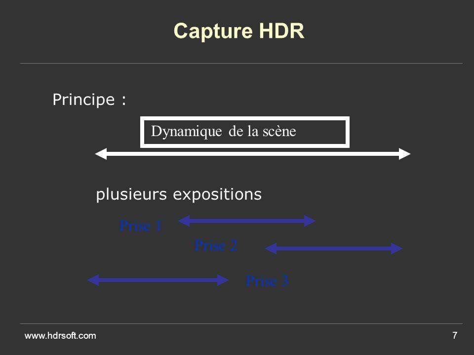 Capture HDR Principe : Dynamique de la scène plusieurs expositions