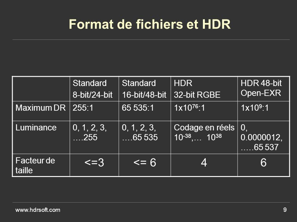Format de fichiers et HDR
