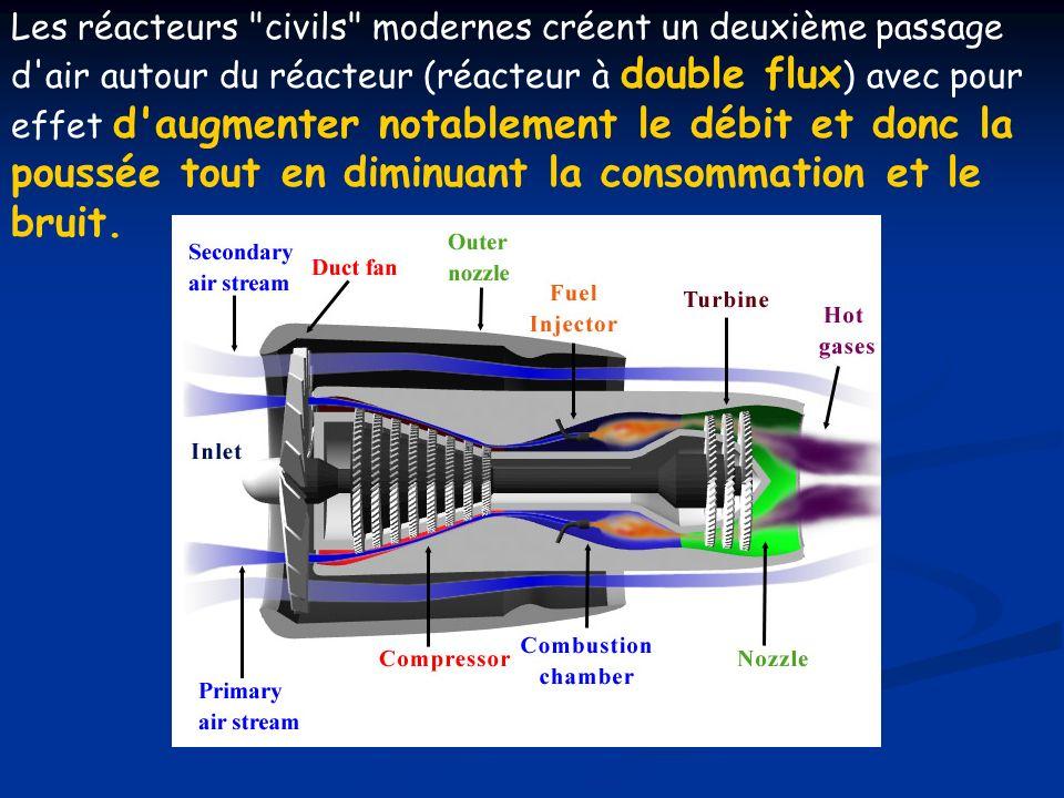 Les réacteurs civils modernes créent un deuxième passage d air autour du réacteur (réacteur à double flux) avec pour effet d augmenter notablement le débit et donc la poussée tout en diminuant la consommation et le bruit.