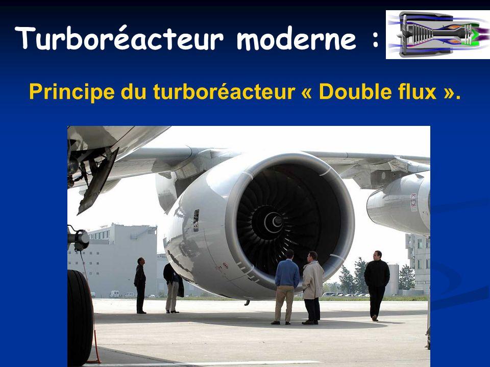 Principe du turboréacteur « Double flux ».