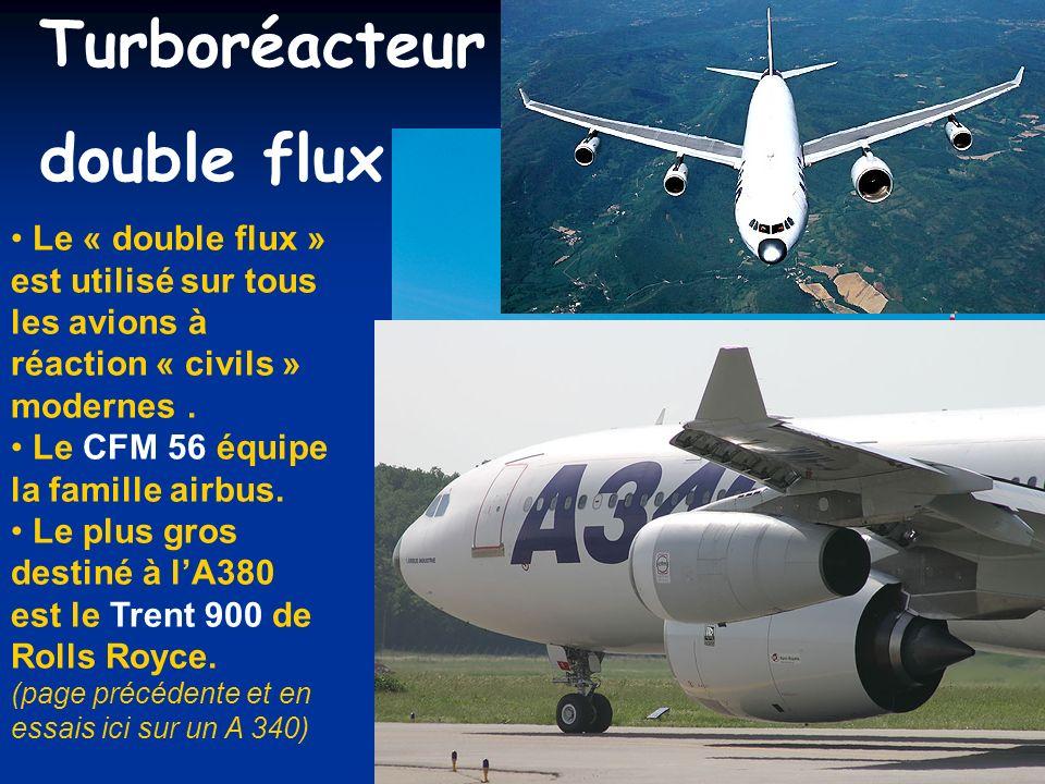 Turboréacteur double flux :