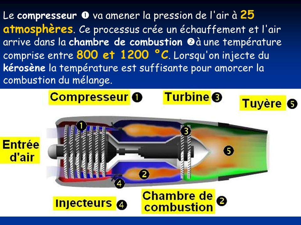 Le compresseur  va amener la pression de l air à 25 atmosphères