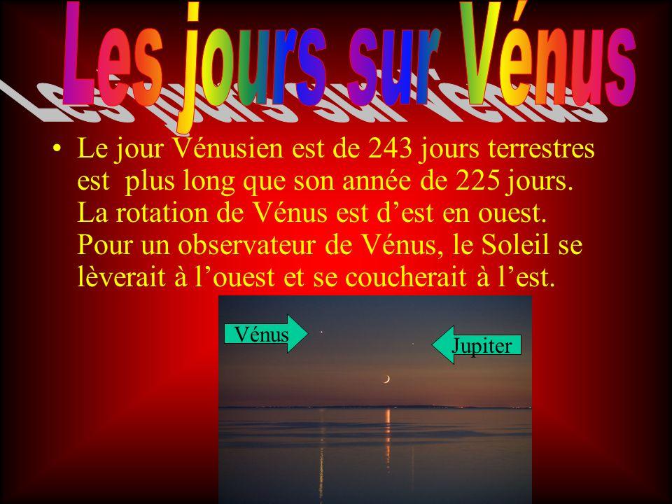 Les jours sur Vénus