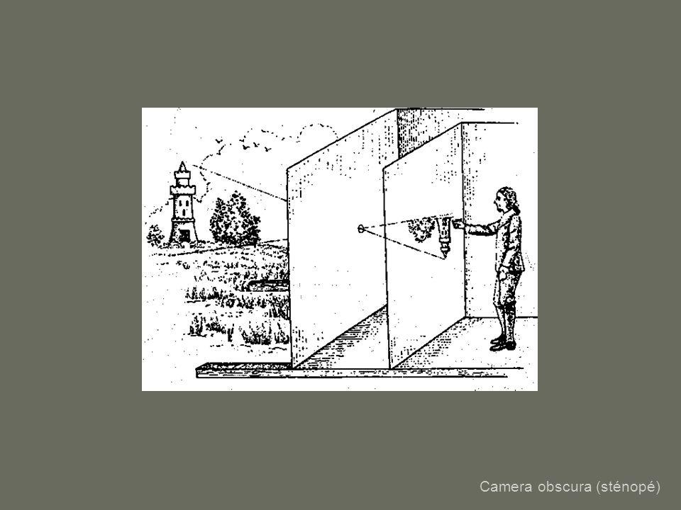Camera obscura (sténopé)