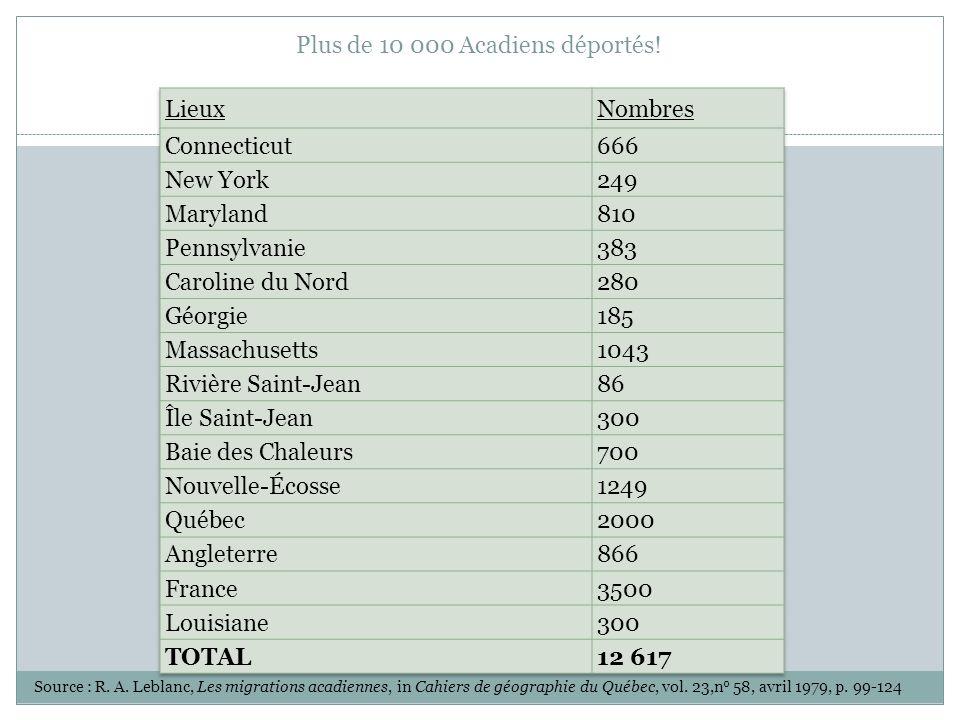 Plus de 10 000 Acadiens déportés!