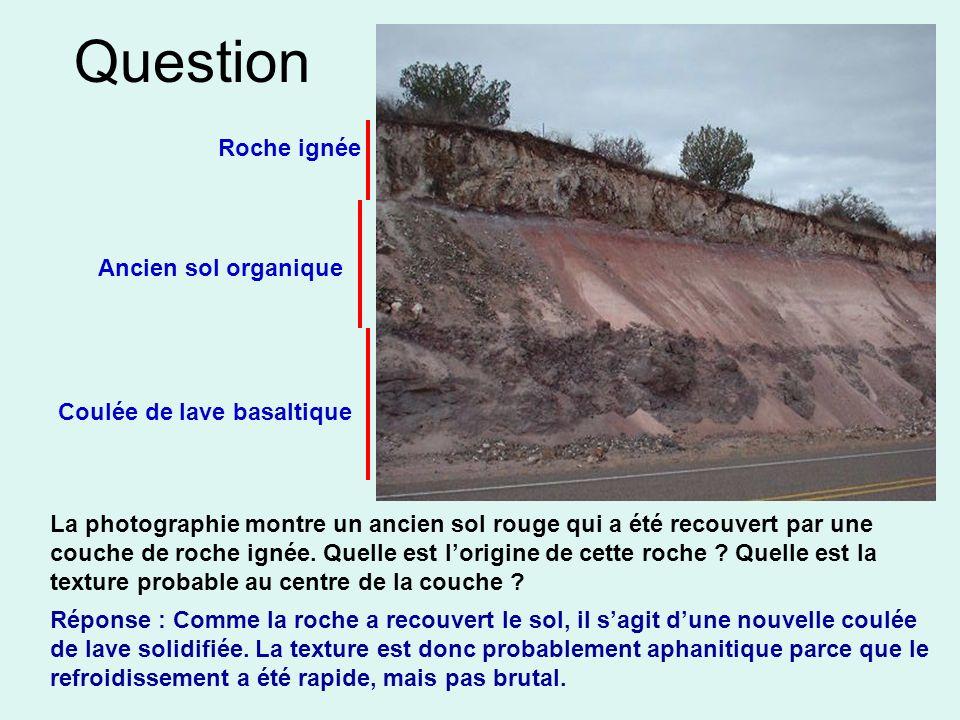 Question Roche ignée Ancien sol organique Coulée de lave basaltique