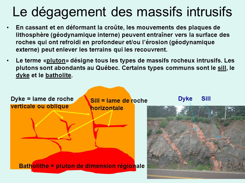 Le dégagement des massifs intrusifs
