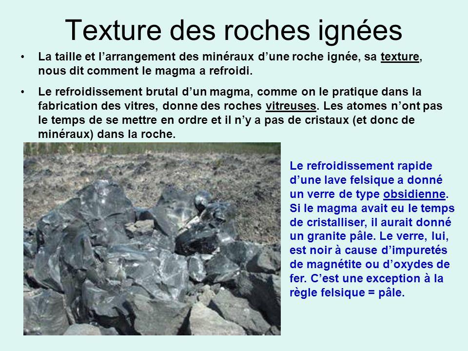 Texture des roches ignées