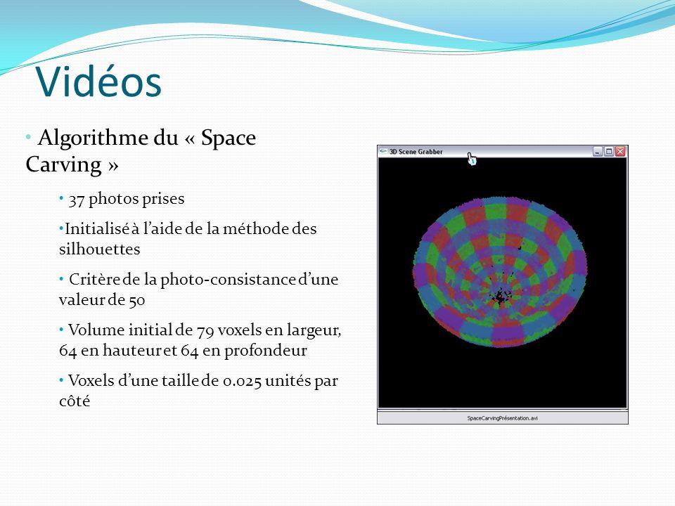 Vidéos Algorithme du « Space Carving » 37 photos prises