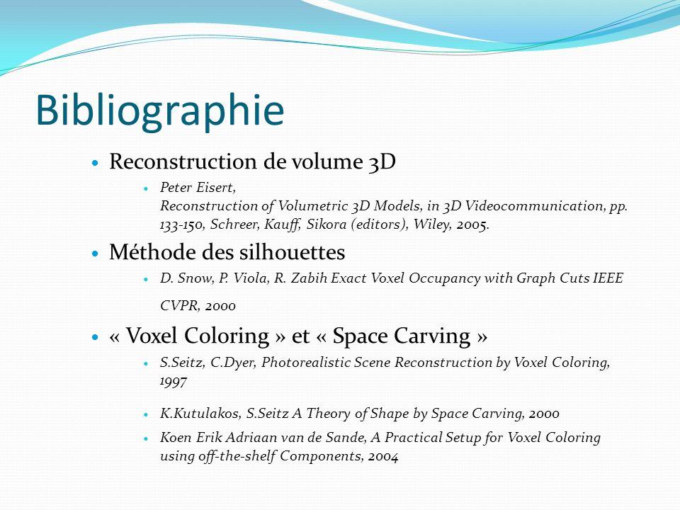 Bibliographie Reconstruction de volume 3D Méthode des silhouettes