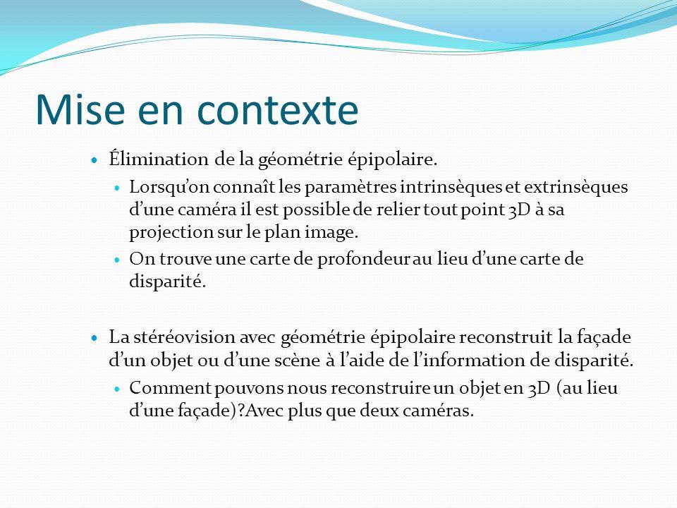 Mise en contexte Élimination de la géométrie épipolaire.