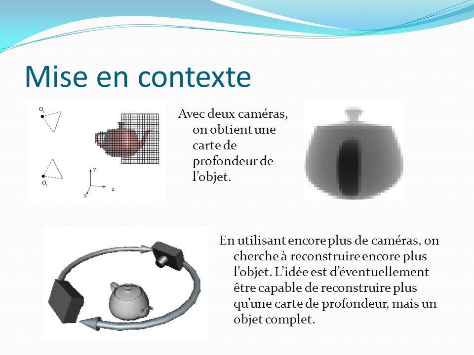 Mise en contexte Avec deux caméras, on obtient une carte de profondeur de l'objet.