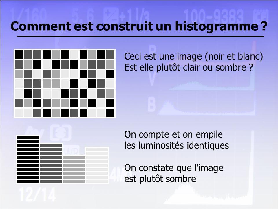 Comment est construit un histogramme