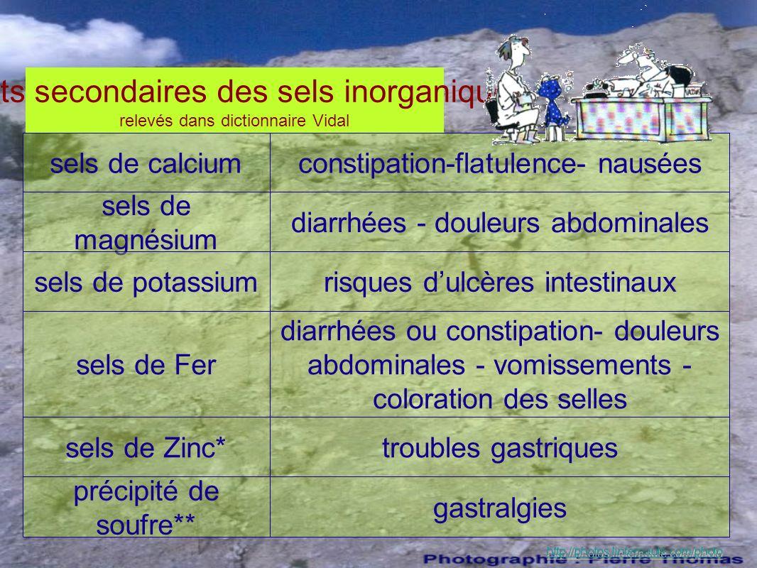 Effets secondaires des sels inorganiques