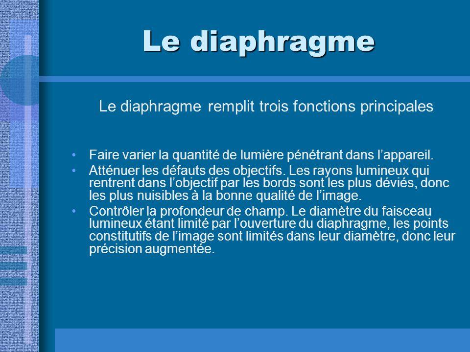 Le diaphragme remplit trois fonctions principales