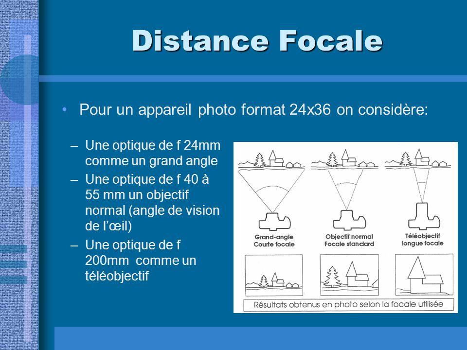 Distance Focale Pour un appareil photo format 24x36 on considère: