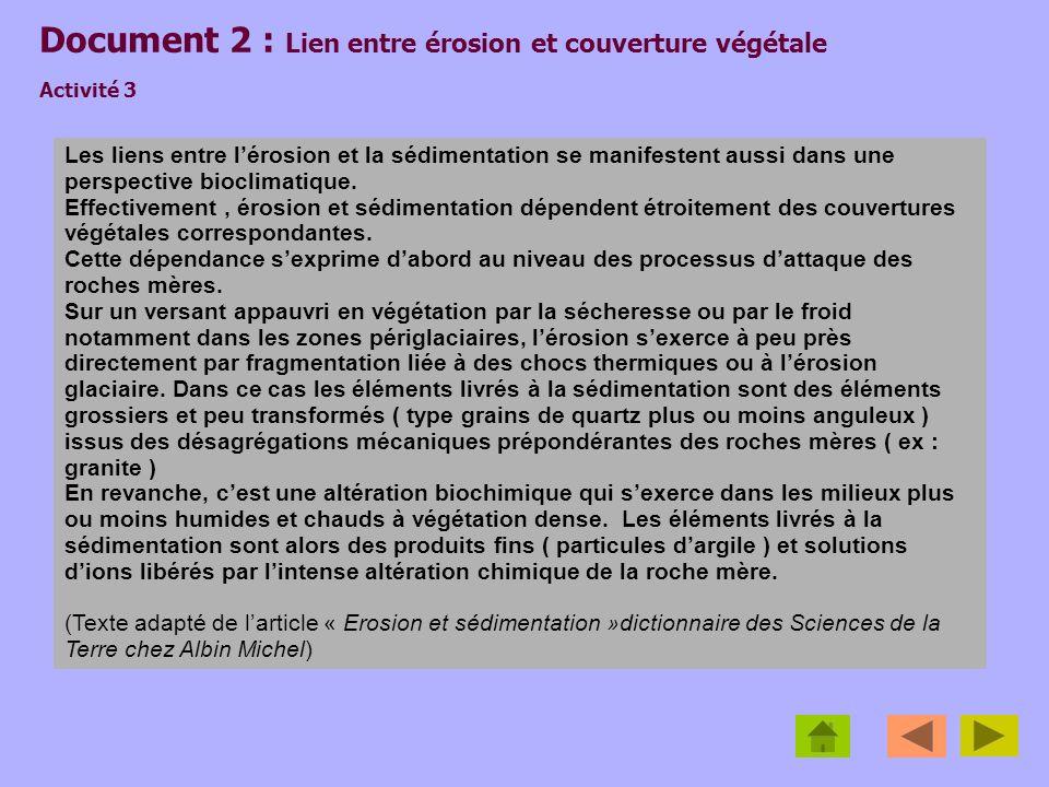 Document 2 : Lien entre érosion et couverture végétale