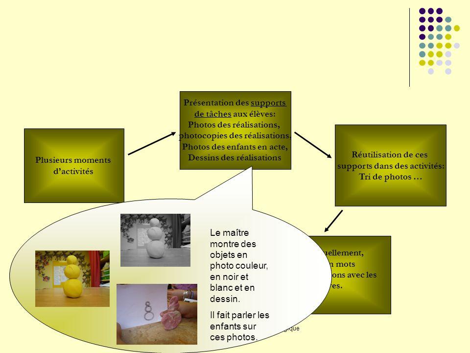 Présentation des supports de tâches aux élèves: