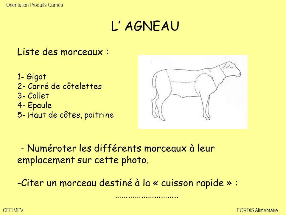 L' AGNEAU. Liste des morceaux : 1- Gigot. 2- Carré de côtelettes. 3- Collet. 4- Epaule. 5- Haut de côtes, poitrine.