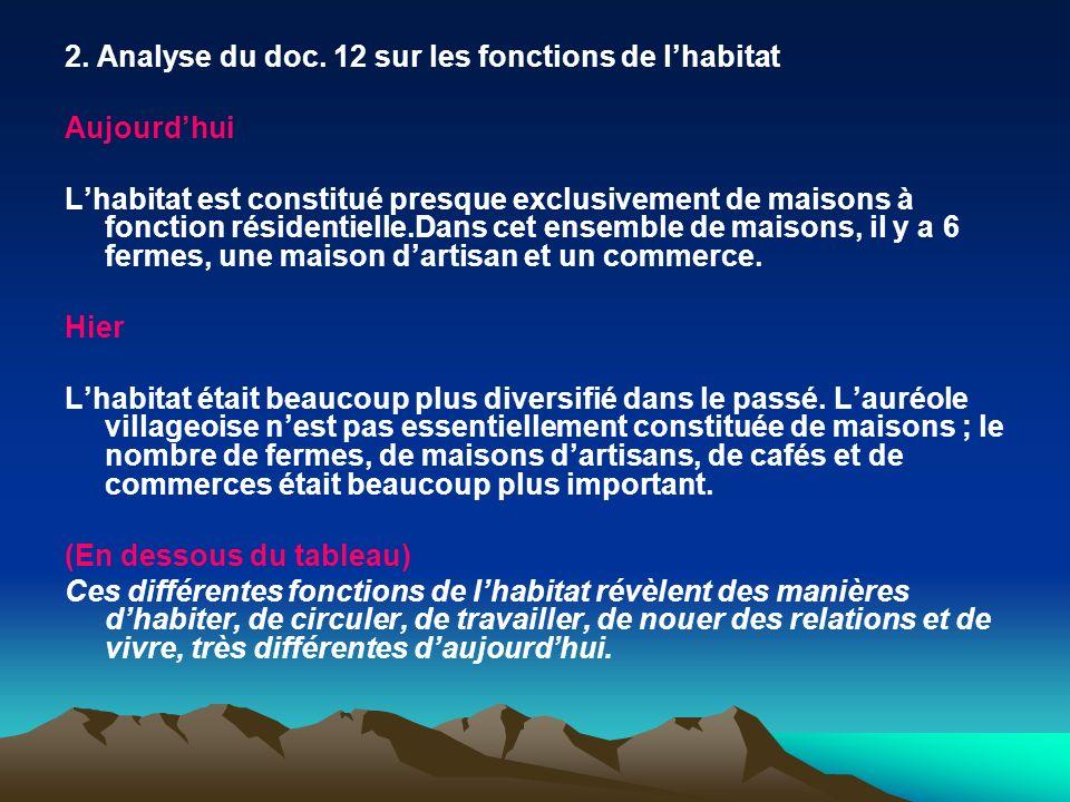 2. Analyse du doc. 12 sur les fonctions de l'habitat