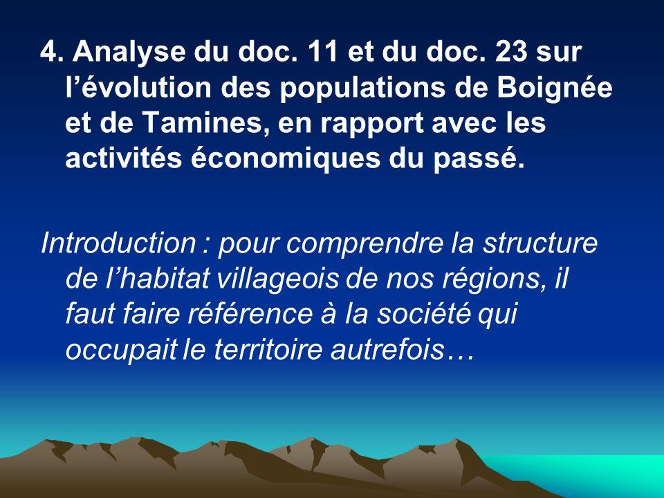 4. Analyse du doc. 11 et du doc. 23 sur l'évolution des populations de Boignée et de Tamines, en rapport avec les activités économiques du passé.