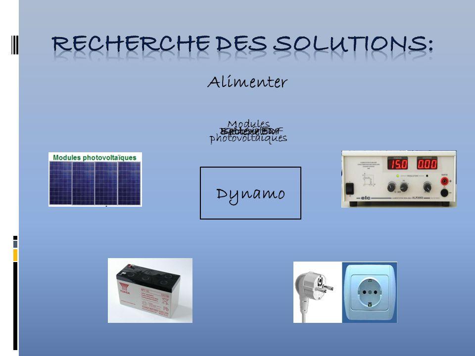 Recherche des solutions: Modules photovoltaïques