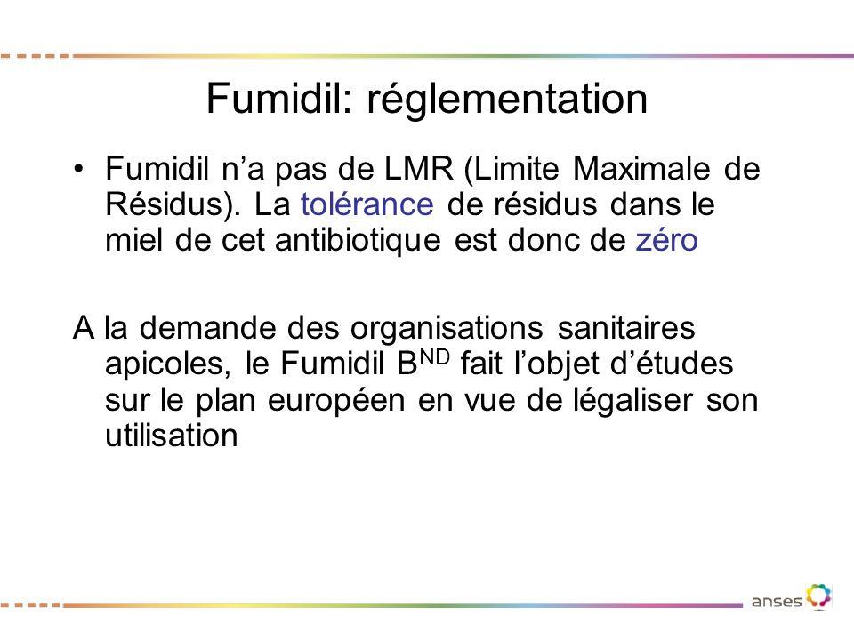 Fumidil: réglementation