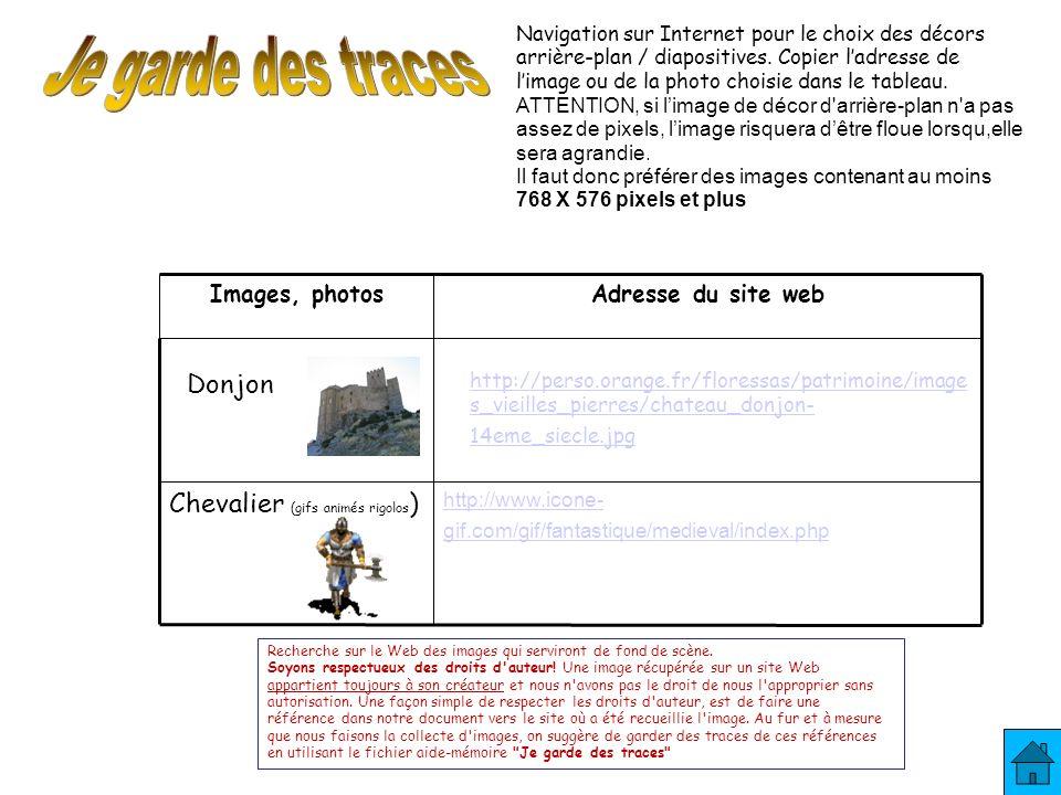 Je garde des traces Donjon Chevalier (gifs animés rigolos)