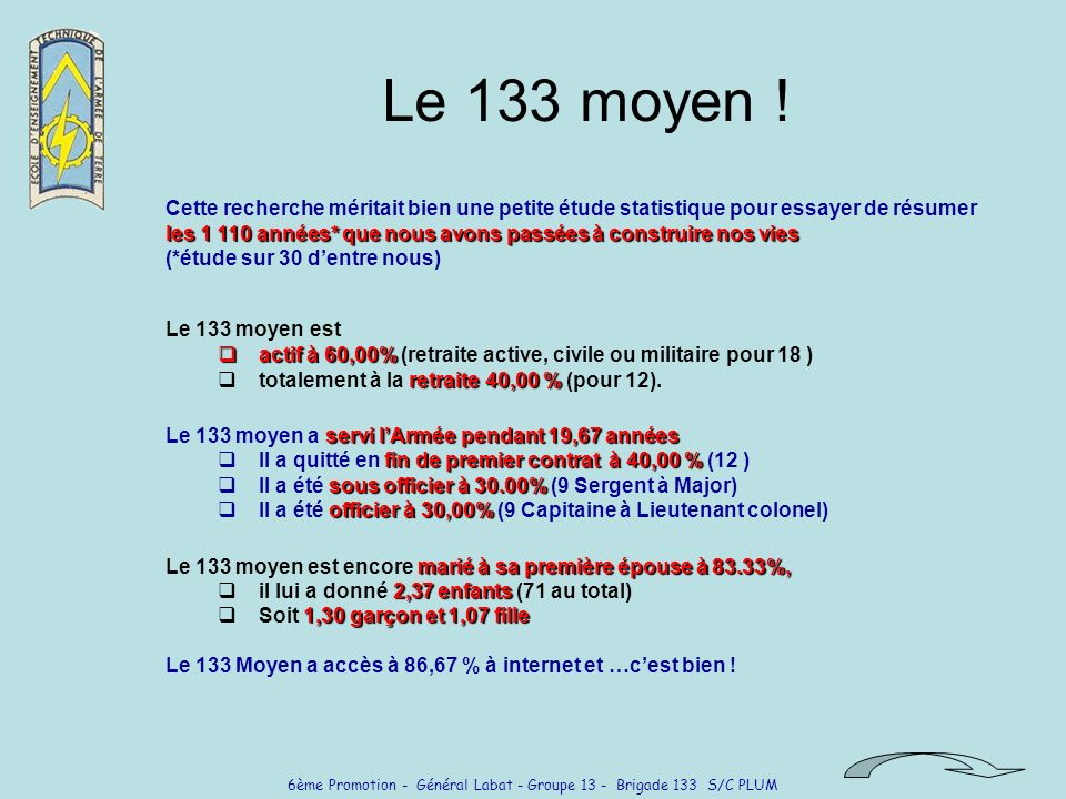 Le 133 moyen !