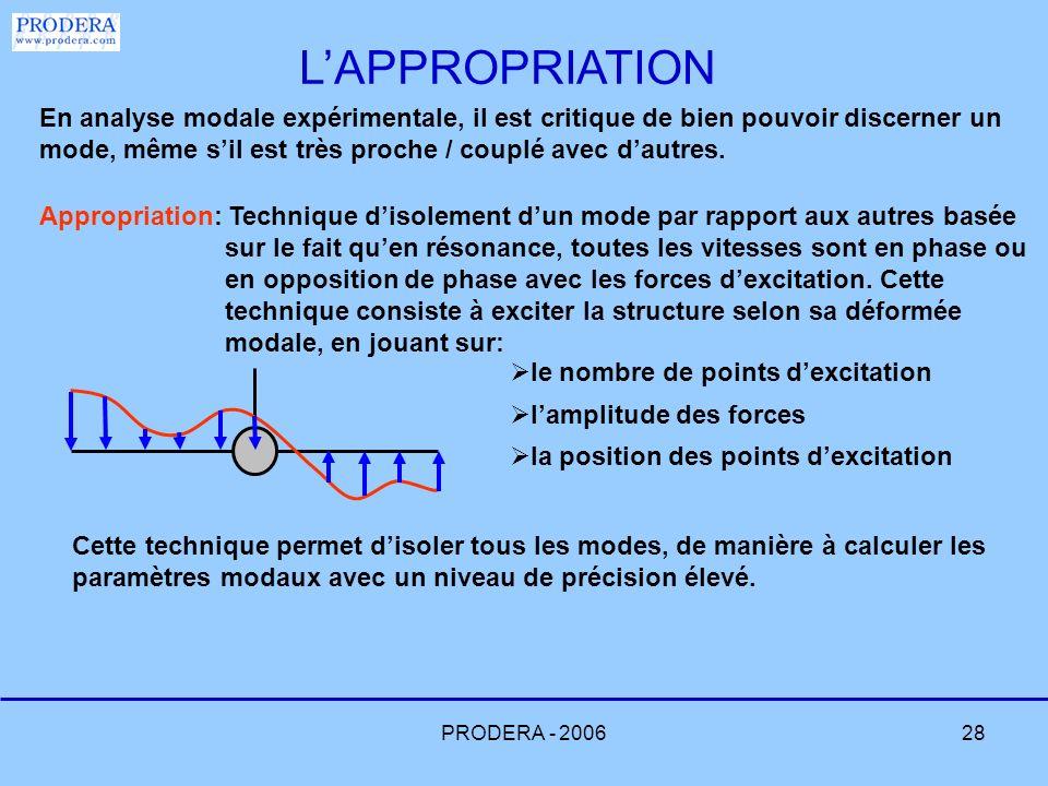 23 02 2006 - Présentation Français
