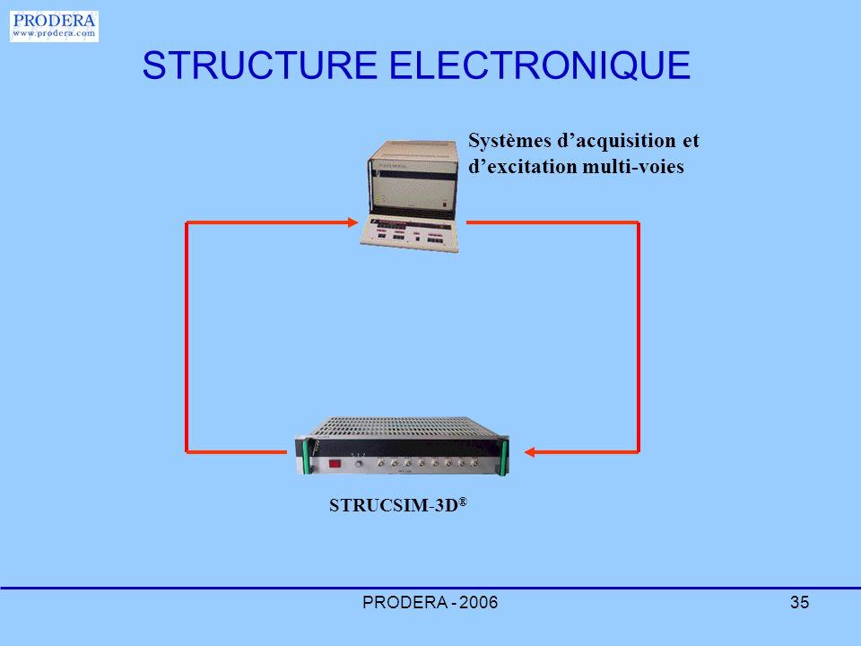 STRUCTURE ELECTRONIQUE