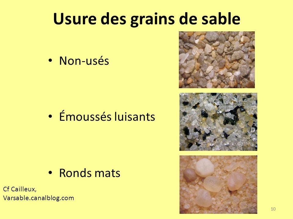 Usure des grains de sable